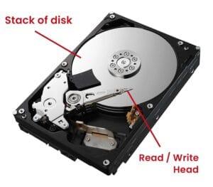 main parts of hard disk drive