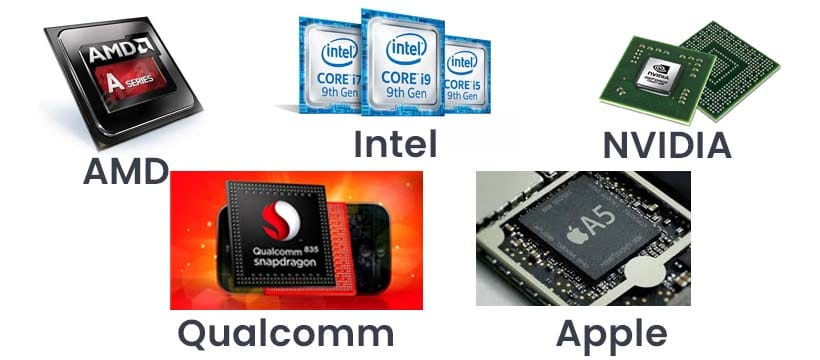 processor manufactures