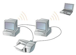 computer network grade 9